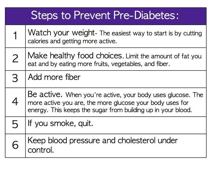 Prevent Prediabetes