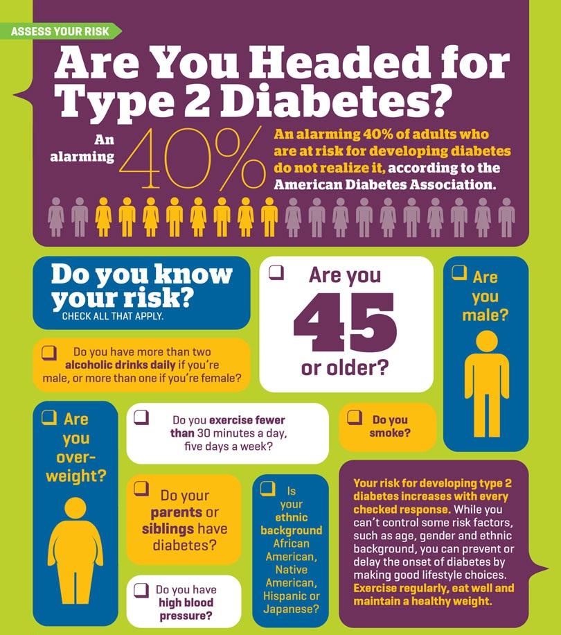 Type-2-Diabetes-Infographic