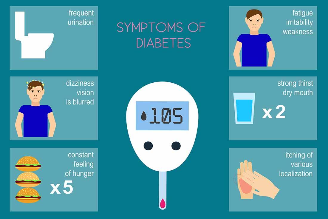 symptoms-diabetes-type2